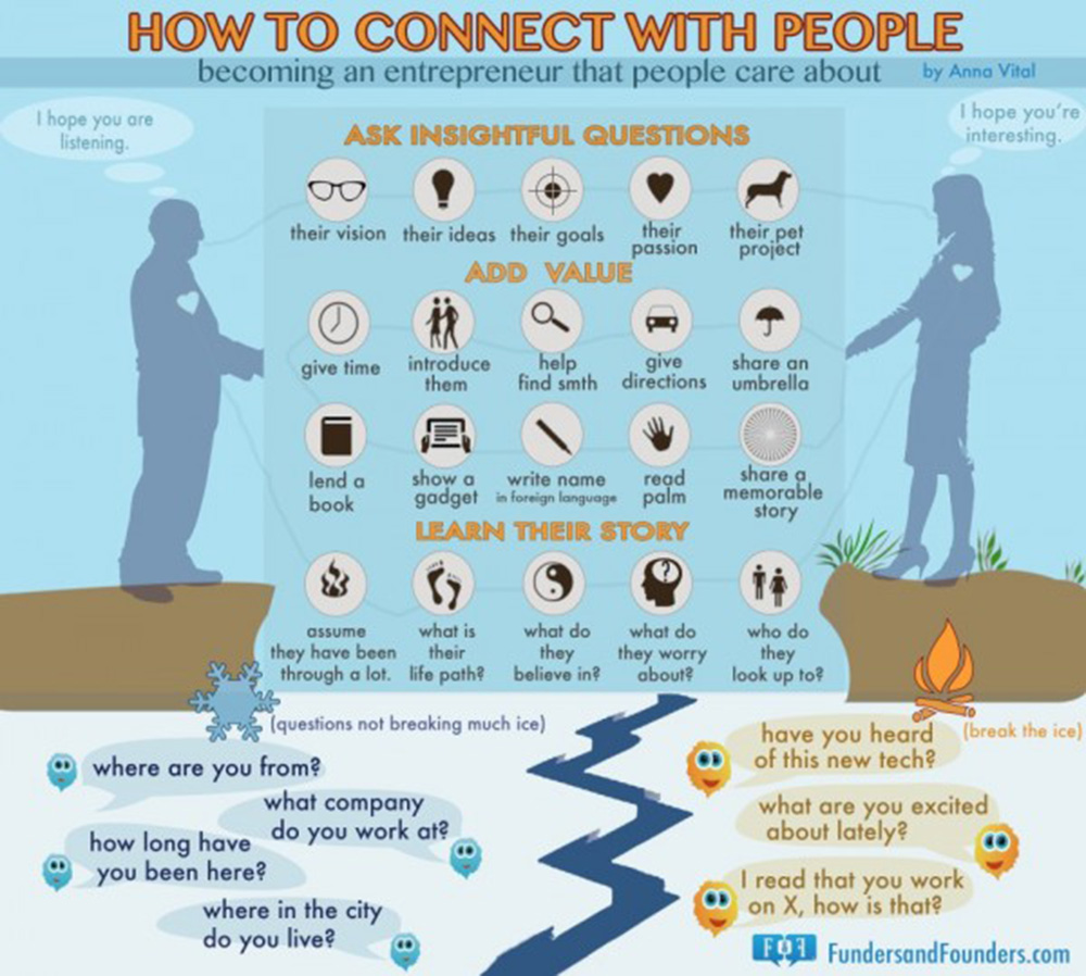 How To Connect With People 5116358f40155 W600