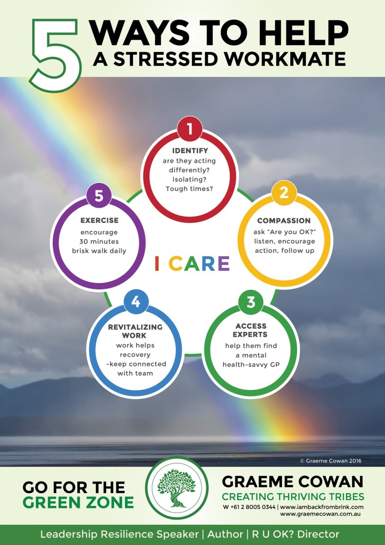 I Care poster