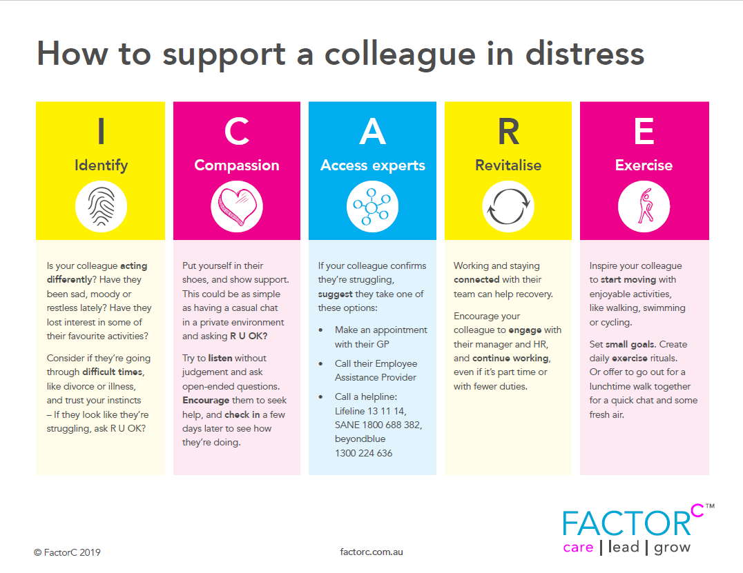 I Care How To Support A Colleague In Distress